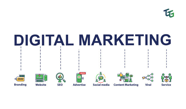 How Digital Marketing Helps to Create Loyal Customer Base